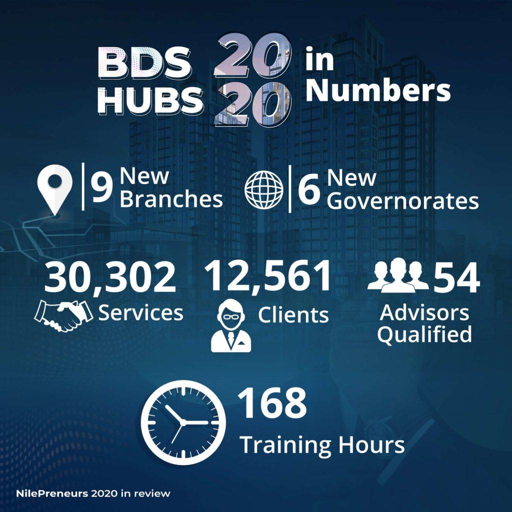 BDS Hubs